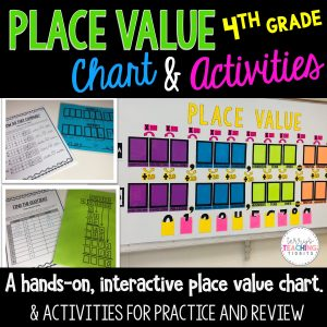 4th Grade Place Value Activities