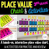 3rd Grade Place Value Activities