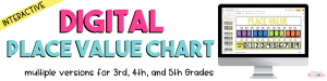 Digital Place Value Chart Header